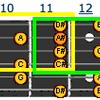 # 2 Guitar初級練習記録。2日目 Notice52 ギターの指板克服 指板の覚え方