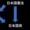 日本国憲法における国民の要件と国籍法について-公務員試験憲法を分かりやすく