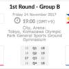 日本代表、W杯アジア地区予選はフィリピン/オーストラリアに連敗でスタート。
