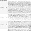TF-IDFで見る評価の高いラーメン屋の口コミ傾向(自然言語処理, TF-IDF, Mecab, wordcloud, 形態素解析、分かち書き)