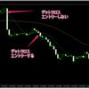 FX 移動平均のクロスオーバー取引 MA(移動平均線)によるFX取引のバックテストレビュー
