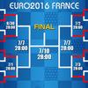 ユーロ2016 準々決勝 予想