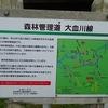 三峰神社再々参拝
