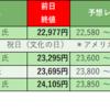 株式投資 週末振り返り:11/2週 モーサテ専門家予想結果(1勝3敗)