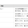 2013.09.20 - 2013年度 「上月スポーツ賞」表彰式 (缺席)