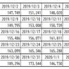 紅白効果はサブスクリプションサービス再生回数に如実に表れた…1月6日・1月13日付ビルボードジャパンソングスチャートをチェック