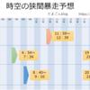【MU Legend】8/10(金) 時空の狭間暴走予想