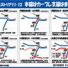 2月3日・日曜日 【れきしヒストリア12:本線はカーブし支線はまっすぐ2】