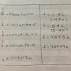 手足のコンビネーション練習[16分音符編](1/2)