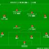 【2020 J1 第12節】鹿島アントラーズ 1 - 1 ガンバ大阪 打てども打てども遠い1点...内田篤人ラストゲームは何とか引き分け
