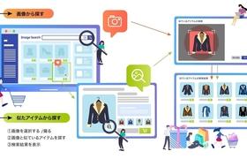 インタセクトとSBクラウドがEC支援サービスで業務提携 「Alibaba Cloud」の画像検索エンジン「Image Search」の導入をサポート