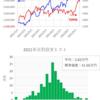 短期トレード結果_210917(金) ¥-190,486