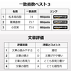 140字小説「100円の表彰状」
