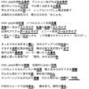 【7月】空飛ぶタイヤ、MUSIC DAY番協、ENDRECHERI、サマステHiHi侍公演