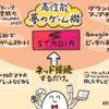 """【夢のゲーム機?】Googleから""""Stadia""""が発表!最強クラウドゲームになるのか。"""