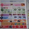株主優待~(3167)TOKAIホールディングス、いつものペットボトルに交換します。