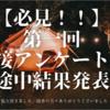 【必見!!】面接後アンケート!途中経過発表! | 2021年8月