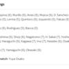 日本代表vsコロンビア代表の試合を海外メディアはどう報道しているか