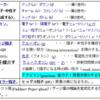 19 標準理論(標準モデル) #宇宙 #標準