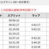 館山若潮マラソン、3時間2分13秒で完走です。