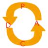 「PDCA」という頭でっかちな考え方が進捗を生まない理由
