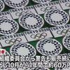 「TOKYO 2020」を許可なしに使ったら商標権侵害か?