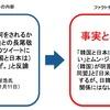 映画評論家の町山智浩氏、「韓国と日本は同盟国」とのデマを流す