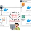 カスタムコンテナイメージを用いたデータ分析環境共通化Tips(ローカルPC&AWS SageMaker Studio)