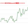 ■途中経過_1■BitCoinアービトラージ取引シュミレーション結果(2017年9月2日)