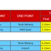 早朝便にはRapid Penangバスが使えない?