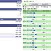 2020年06月24日(水)投資状況報告