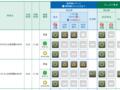 東京-金沢の新幹線:21日前までの割引7090円,前日まで買えるGoToツアー1泊2日15990円~