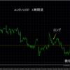 トレード結果 AUD/USDとGBP/USD