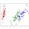 sklearnのclassification_reportで多クラス分類の結果を簡単に見る