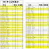 「ゆく年くる年」結果発表ーーーーーぅ!!!!