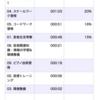 2020/07/17(土)