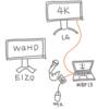 Macbook Pro 13にAkitio NodeでGTX 970を繋げて3Dゲームを遊びたい開発したい!(セットアップ編)