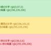 Excel カラーチャート