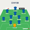 【ロシアW杯2018】日本2-3ベルギー。善戦したからこそ悔しい結果