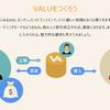 口座のお金(ビットコイン)を増やす方法【VALU初心者4】