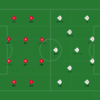 リスクとリターン:Jリーグ2020 vsヴィッセル神戸 分析的感想