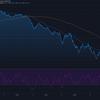 2021-3-6 今週の米国株状況