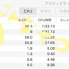 macの動作が重いとき,試したい対処法 -mdworker対処編-