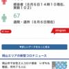 現在の岡山県新型コロナウイルス感染状況