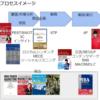 『マーケティング本』初心者におすすめ・10冊|2020年最新版