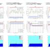 はい!OpenPNE3.6beta13、beta11(Propel改造版)、3.4.15、3.2.7.5の負荷性能を比較してみた!の巻!