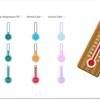 【Microsoft Lists】書式設定で温度計を作ってみた!
