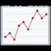 ブログ2ヶ月目の運営報告 知識0からブログ開設した初心者の現状