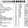 ISUCON7-finalに参加しました