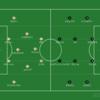 【意地を見せる中の駆け引き】CL グループリーグ ザルツブルク vs アトレティコ・マドリード